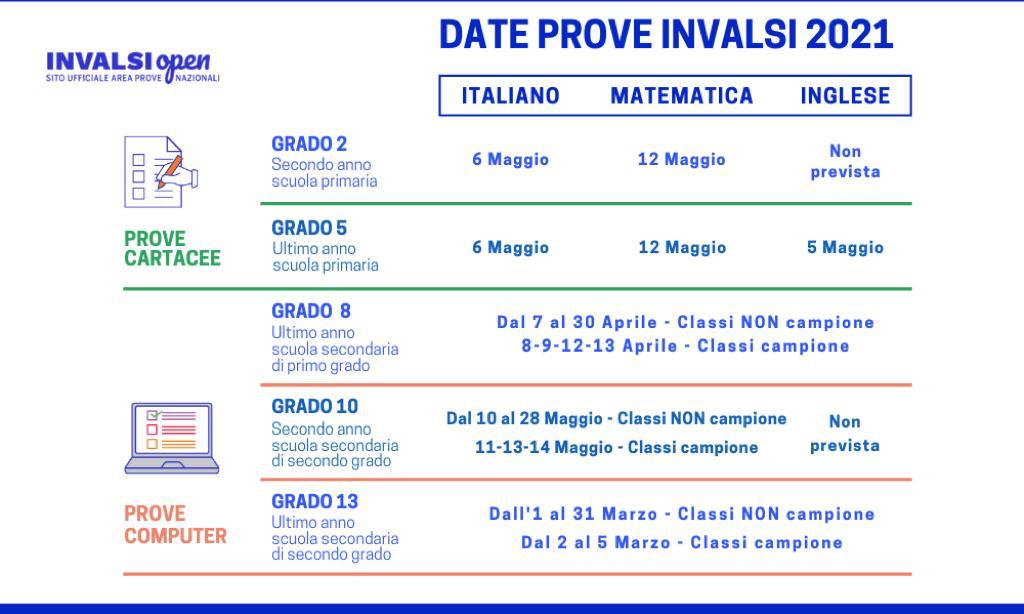 Calendario prove Invalsi a.s. 2020 2021   liceobarsantimatteucci.it